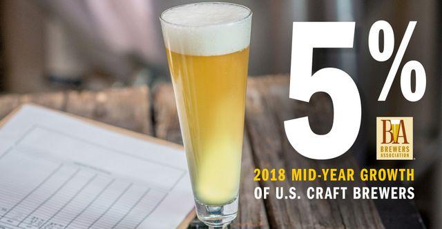 По сообщению Brewers Association, 2018 год отличается рекордно высоким числом открытий и закрытий пивоварен